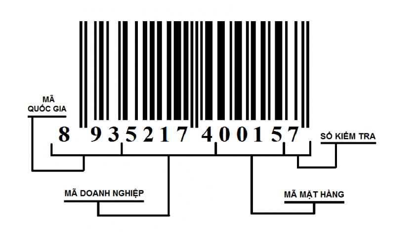 Cấu trúc của mã số mã vạch